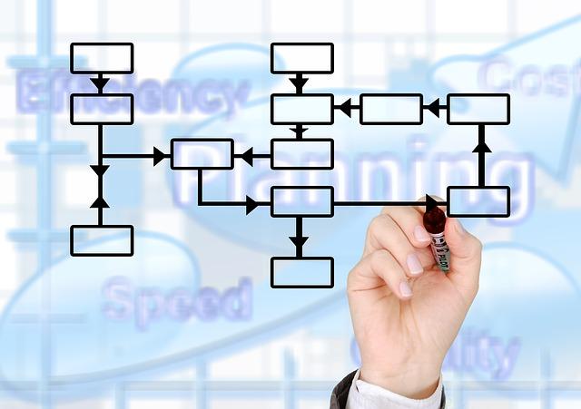 零細企業や個人事業主が行うべき正しい戦略とステップとは