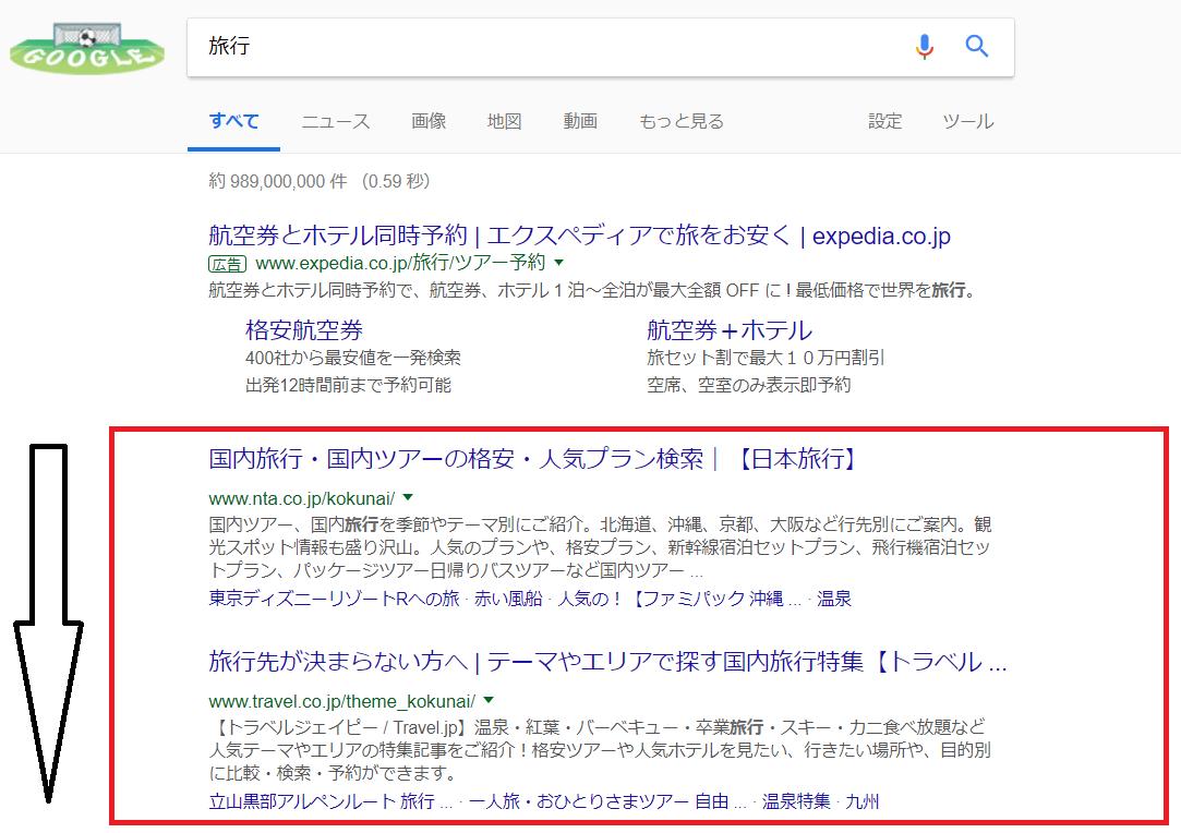 SEO(自然検索)